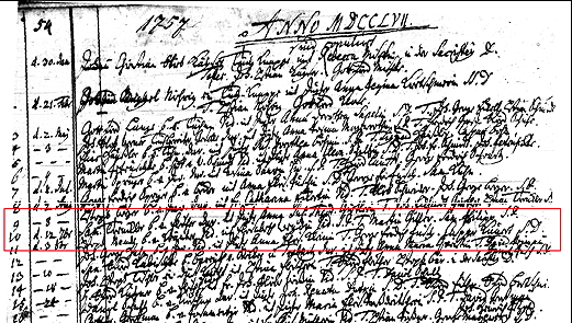 ancestors in Rawitsch, Posen, Prussia