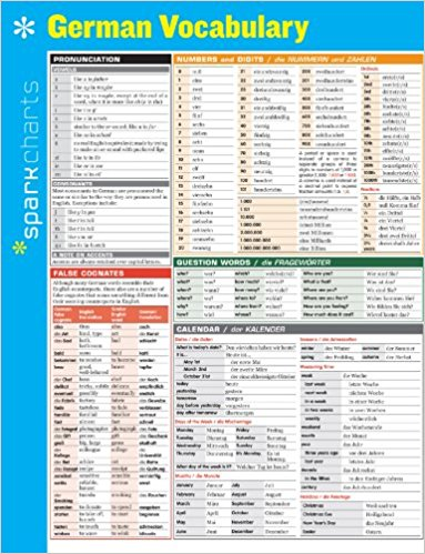 SparkCharts German vocabulary