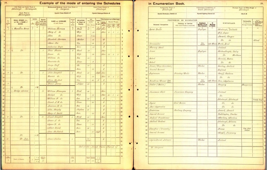 1911 Scotland Census
