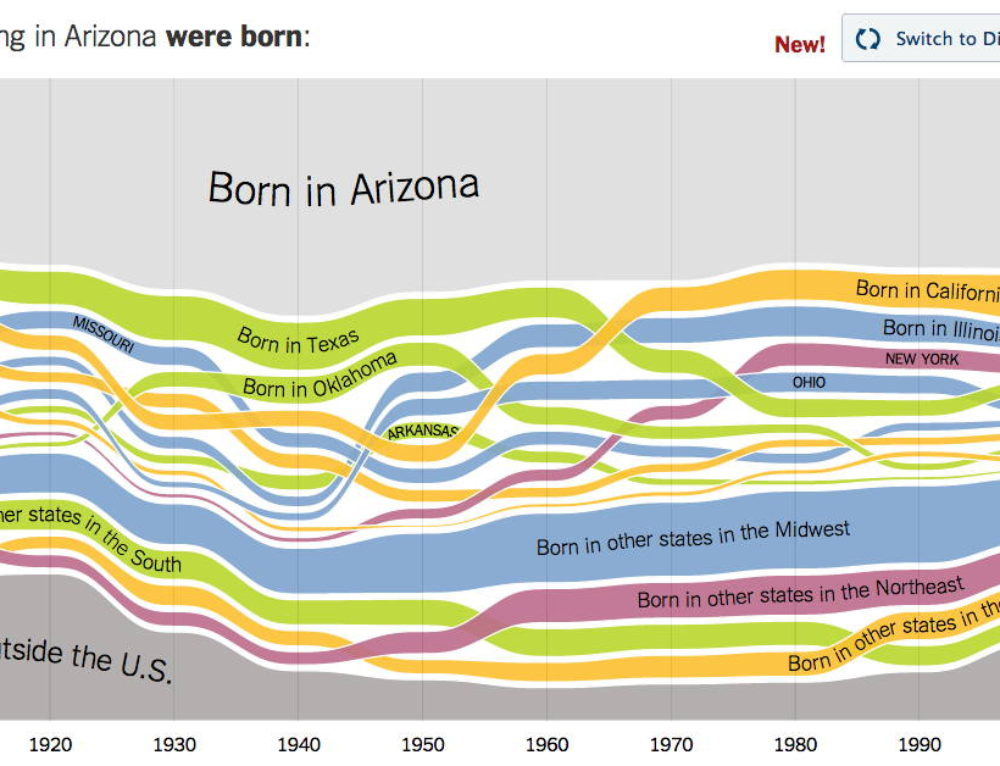 Where We Came From in the U.S.