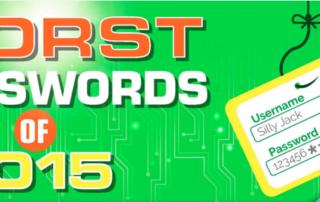 SplashData's Worst Passwords 2015